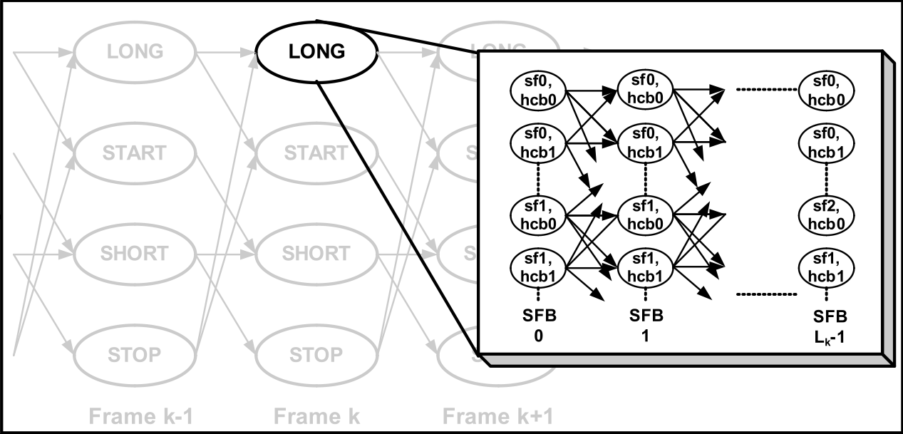enhanced frame based video coding Multi- view video coding scheme based upon enhanced random access capacity xiaoxing lv1 lini ma 2 jingjing guo 3 1 school of automation,beijing institute of.